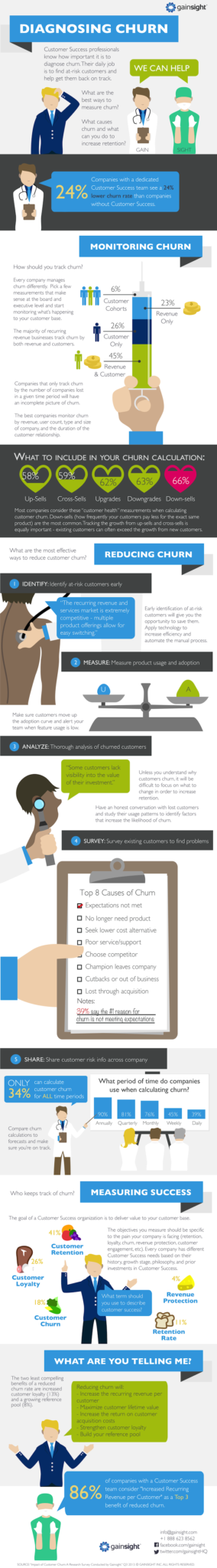Churn_Infographic_Blog